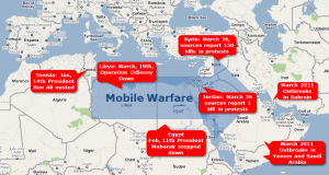 Mobile Warfare spreading into Middle East