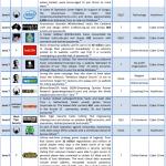 June 2012 Cyber Attacks Timeline (Part I)