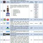 July 2012 Cyber Attacks Timeline (Part I)
