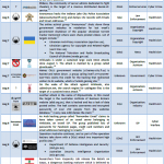 August 2012 Cyber Attacks Timeline (Part I)