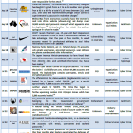 July 2012 Cyber Attacks Timeline (Part II)