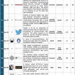 16-30 April 2014 Cyber Attacks Timeline