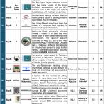 1-15 September 2014 Cyber Attacks Timeline