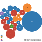 November 2014 Cyber Attacks Statistics