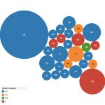 December 2014 Cyber Attacks Statistics
