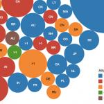 June 2015 Cyber Attacks Statistics