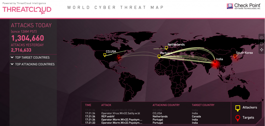 Check Point Threat Cloud Map
