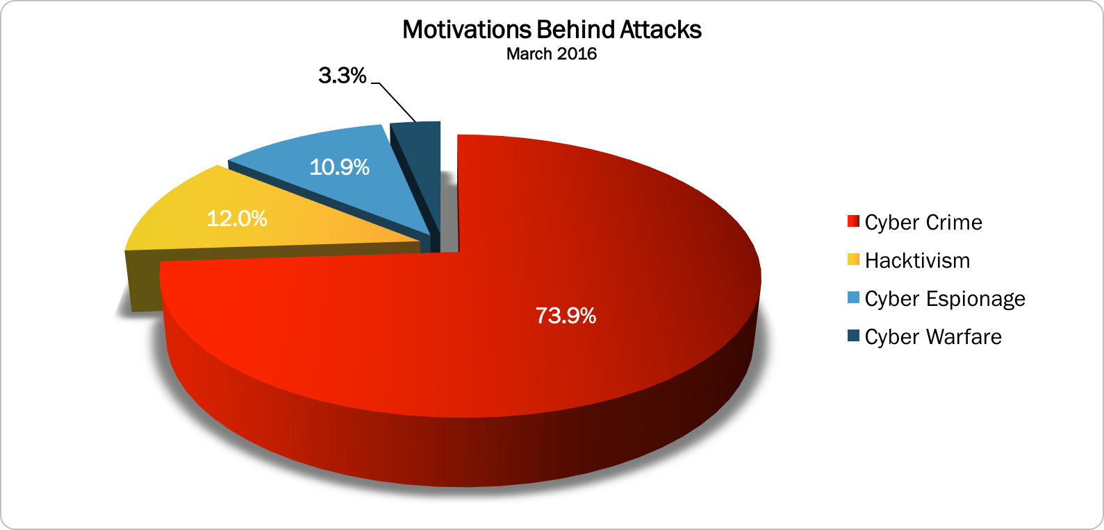 the strategic and tactical motivations behind terrorist acts The strategic and tactical motivations behind terrorist acts pages 2 words 714 view full essay more essays like this: terrorism, terrorist acts, palestine liberation organization, tactical motivations not sure what i'd do without @kibin - alfredo alvarez, student @ miami university.